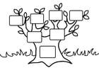 Disegno da colorare albero genealogico vuoto