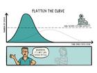 immagine appiattire la curva 1