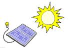 immagine energia solare
