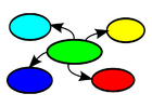 immagine mind mapping
